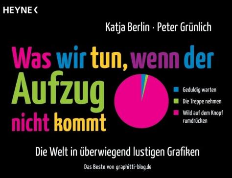 Was wir tun, wenn der Aufzug nicht kommtKatja Berlin, Peter Grünlich